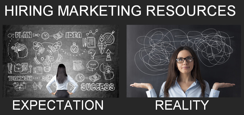 Hiring Marketing Resources – Expectation vs. Reality