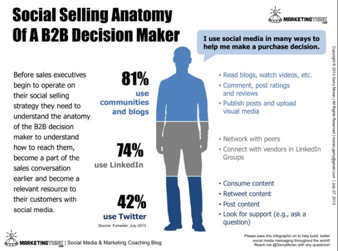 B2B Social Selling webinar – Join us on July 27th